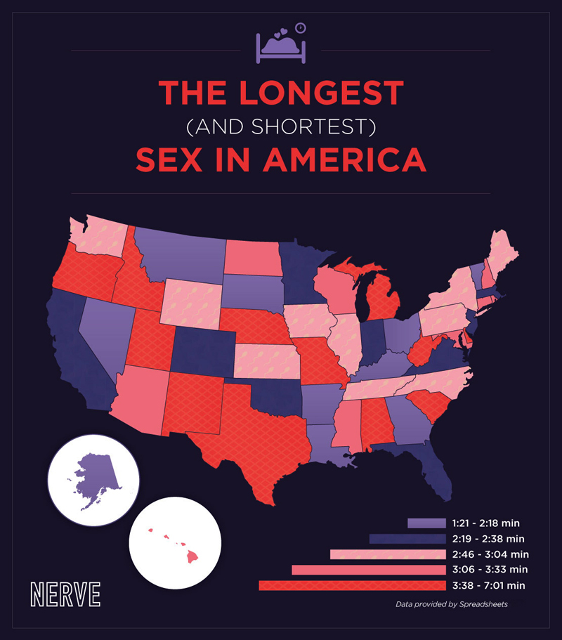 States With Longest Sex