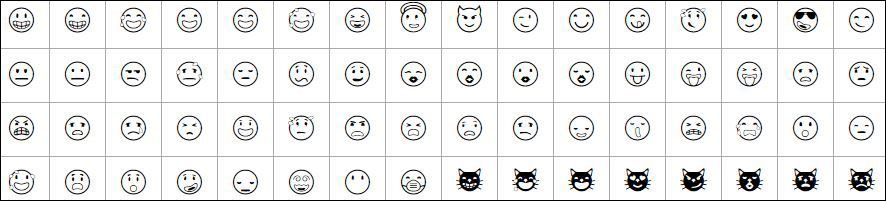 Emoticons To Use When Flirting With Women