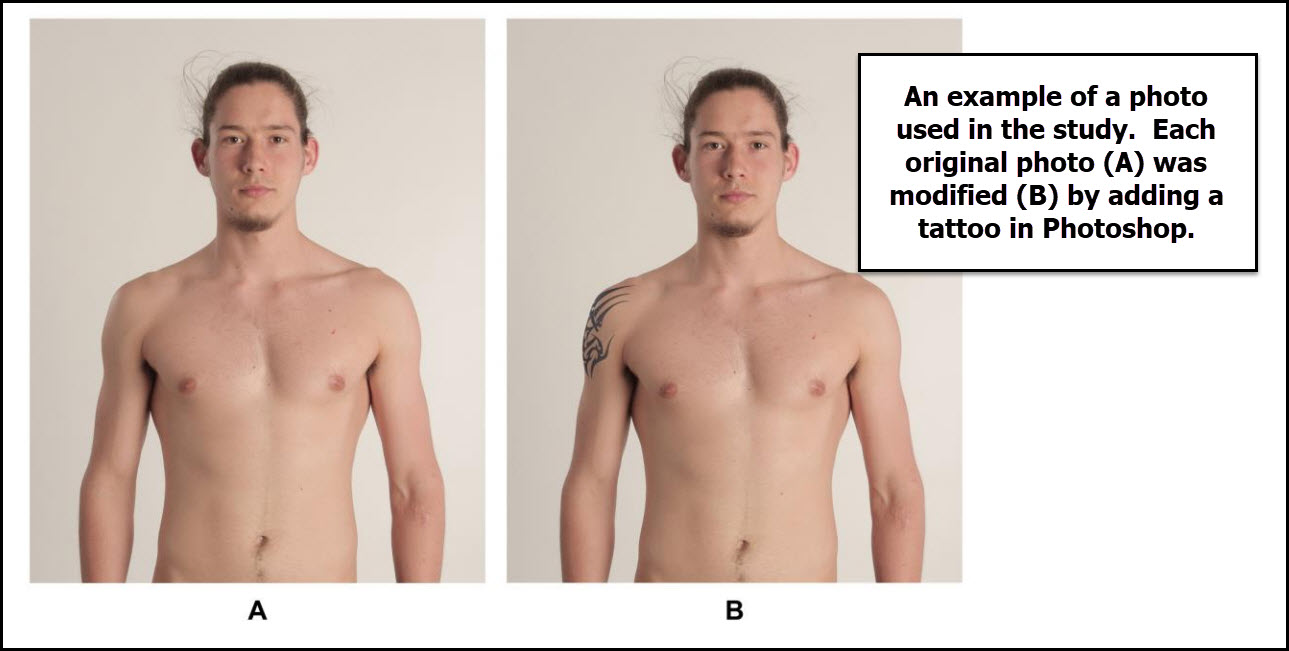 Study of how attractive men with tattoos are