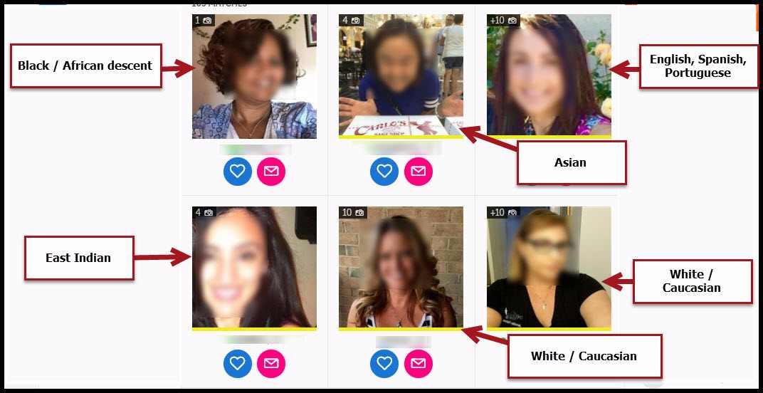 Female Diversity On Dating Sites