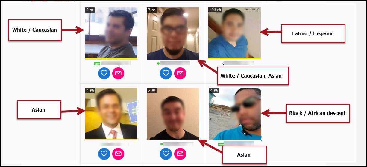 Male Diversity On Dating Sites